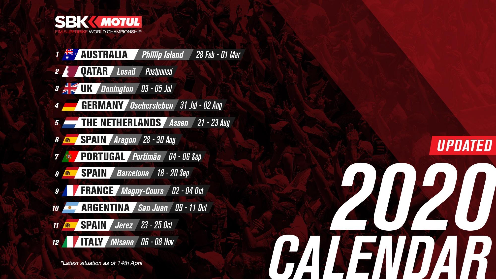 Calendrier Sbk 2021 Magny Cours reporté, Imola annulé…. Nouveau calendrier en SBK – GP